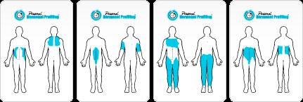 Je hormonen weer in balans = je lichaam weer in balans